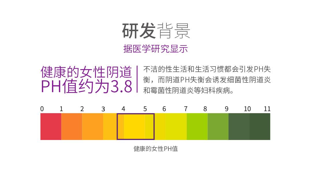 PC端白色湿巾详情页面_03.jpg